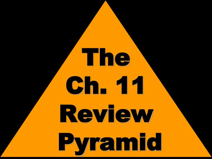 the pyramid code review