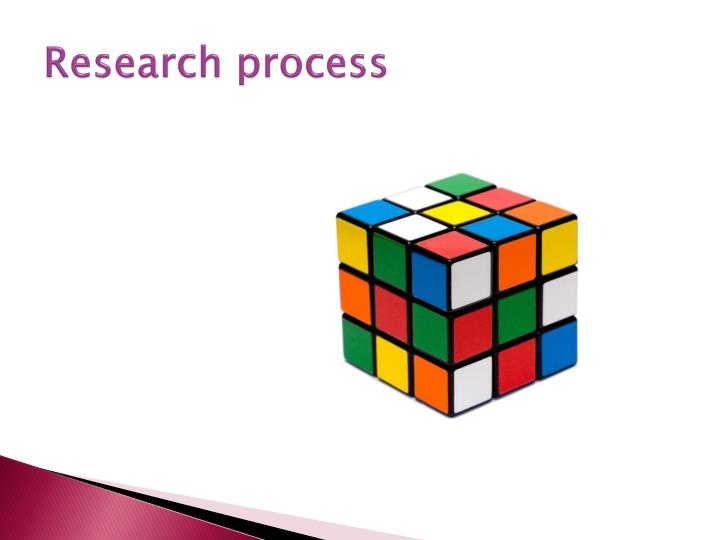 theoretical framework research proposal