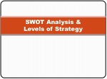 SWOT Analysis & Levels of Strategy