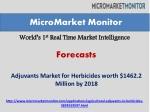 Adjuvants Market for Herbicides by 2018