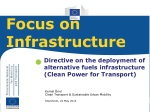 Directive on the deployment of alternative fuels infrastructure ( Clean Power for Transport)