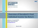 Overview of Decedent's Final Individual Income Tax Return