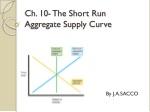 Ch. 10- The Short Run Aggregate Supply Curve