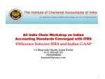 All India Chain Workshop on Indian Accounting Standards Converged with IFRS