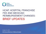 HCAP, HOSPITAL FRANCHISE FEE AND MEDICAID reimbursement changes: