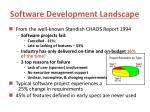 Software Development Landscape