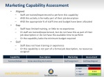 Marketing Capability  Assessment