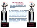 THE SECRET PILLARS  OF CAPITALISM