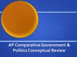 AP  Comparative Government & Politics Conceptual  Review