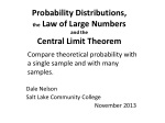 Probability Distributions, the Law of Large Numbers and the Central Limit Theorem