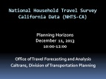 National Household Travel Survey California Data (NHTS-CA)