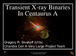 Transient X-ray Binaries In Centaurus A