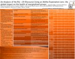 An Analysis of the Rio +20 Discourse Using an Ability Expectation Lens: the global impact on the health of marginalized