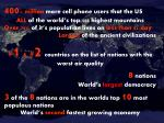 400 + million more cell phone users that the US ALL of the world's top 100 highest mountains Over 70% of it's populat