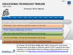 Wave Theory: Agricultural Wave 8000 BC—1650-1750 AD | 1750—1955--Industrial Wave | 1950—2000 Information Wave 195