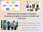 Understand the concepts of equality, diversity and rights in relation to health and social care