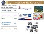 US – What Are We Good At?