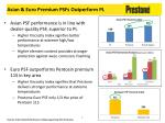 Asian & Euro Premium PSFs Outperform PL