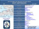 ESF-8 PLANNING AND RESPONSE PROGRAM UPDATE (HAITI  EARTHQUAKE)