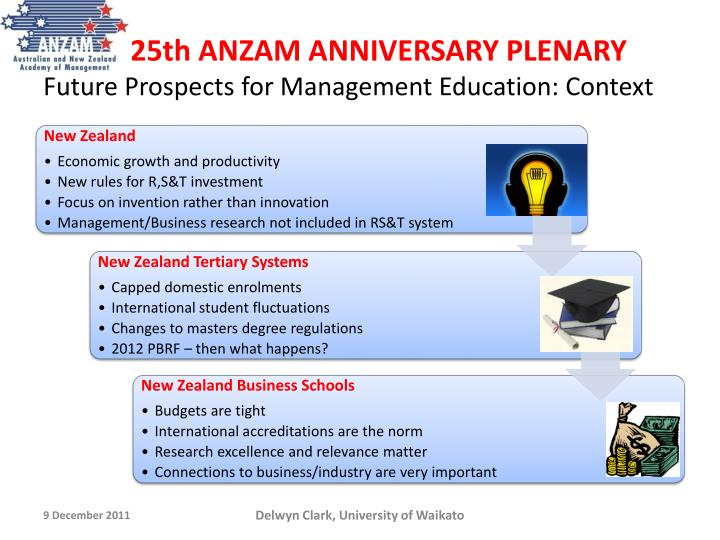 25th anzam anniversary plenary future prospects for management education context n.