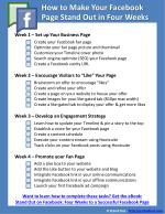 How to Make Your Facebook Page Stand Out in Four Weeks