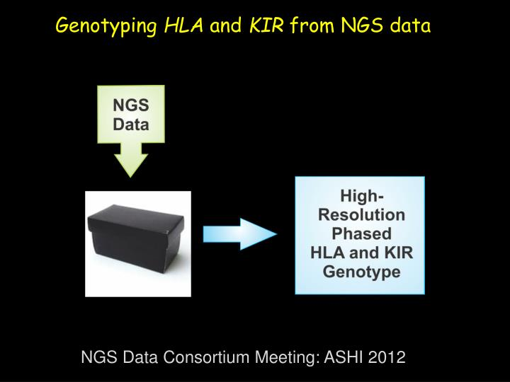 PPT - Genotyping HLA and KIR from NGS data PowerPoint