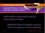 HIGH RISK at Institutional Level for Cohort Default Rates TARGETED RISK at Program Level for Gainful Employment Accounta