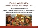 Plexus Worldwide Health, Wealth, and Weight Loss