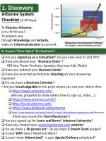 1. Discovery Arbonne System  Checklist  (3-30 Days)