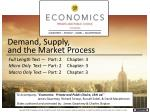 Demand, Supply, and the Market Process