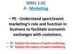 SEM1 1.02 A - Marketing