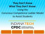 They Don't Know What They Don't Know: Using the Conscious Competence Ladder Model to Assist Students