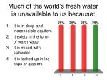 Much of the world's fresh water is unavailable to us because: