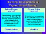 Historical Development of Organizational Theory