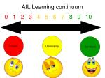 AfL Learning continuum