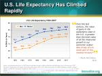 U.S. Life Expectancy Has Climbed Rapidly