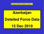 Azerbaijan Detailed Force Data 15 Dec 2019