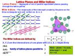 Lattice Planes and Miller Indices