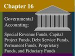 Special Revenue Funds, Capital Project Funds, Debt Service Funds, Permanent Funds, Proprietary Funds, and Fiduciary Fund