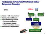 The Essence of Polis/Felix/VCC Project: Virtual Component Co-design