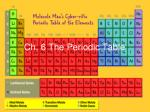 Ch. 6 The Periodic Table