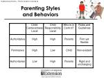 Parenting Styles and Behaviors