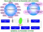 FIELD AND TYPE OF ULTRASONIC APPLICATIONS