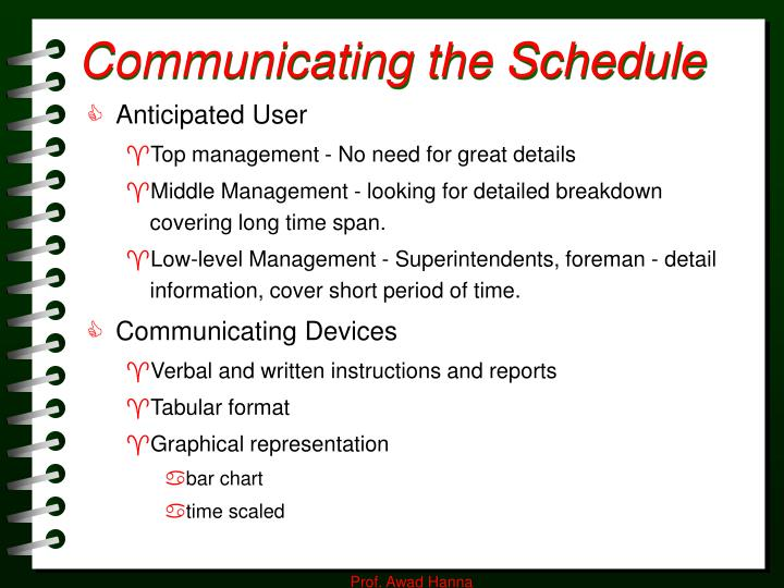 PPT - Communicating the Schedule PowerPoint Presentation - ID:1772983