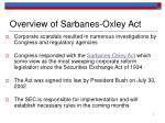 Overview of Sarbanes-Oxley Act