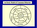 An Early Model of Consumer Behavior