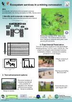 Aim To evaluate and enhance the ecosystem services