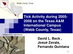 Tick Activity during 2005-2008 on the Texas A&M International Campus (Webb County, Texas)