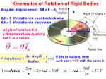Kinematics of Rotation of Rigid Bodies
