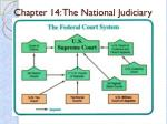 Chapter 14: The National Judiciary